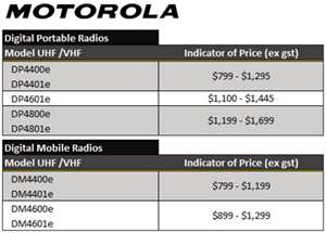 Motorola Two Way Radio Pricing