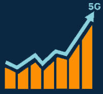 MiningTelecoms 5G Bar Chart