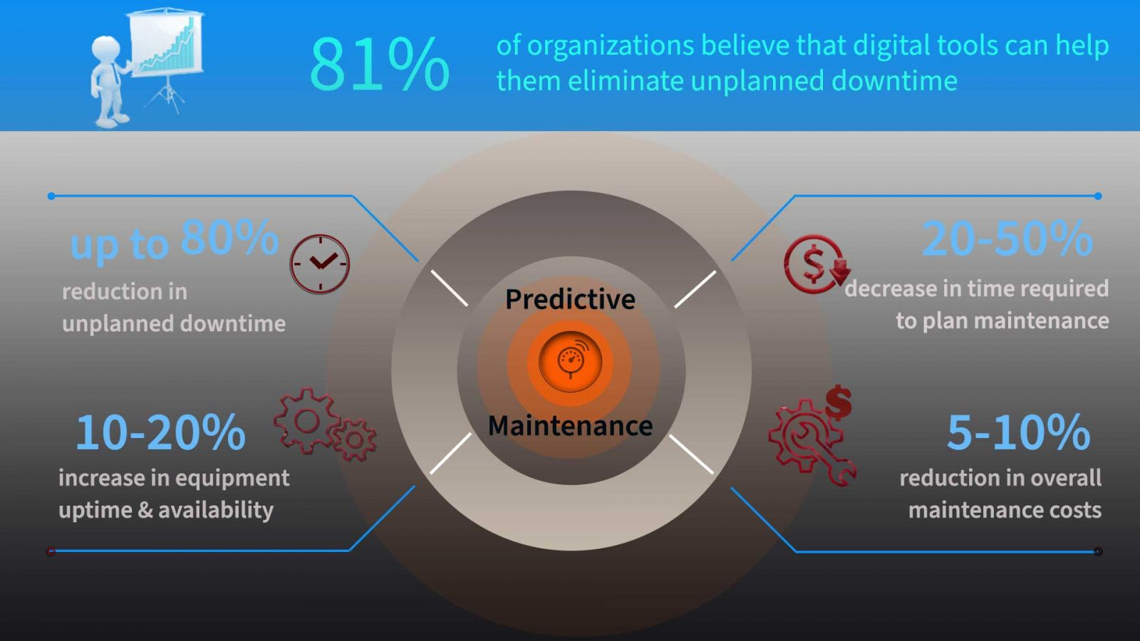 Infographic-IoT-Mining-Maintenance-Downtime